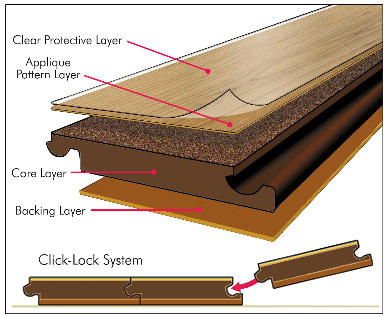 diagram of laminate flooring