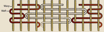 hand weaving diagram
